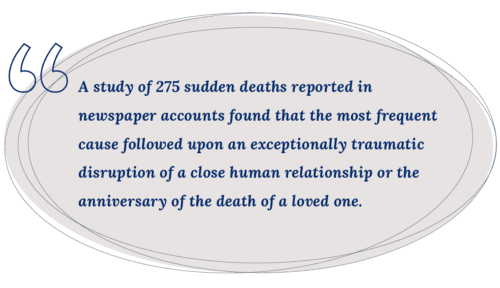 A study of 275 sudden deaths reported in newspaper accounts found that the most frequent cause follow upon an exceptionally traumatic disruption of a close human relationship or the anniversary of the death of a loved one. - Pullquote