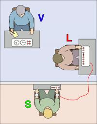 Milgram_Experiment